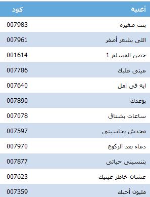 فودافون 2014- 2014 1375781614181.png