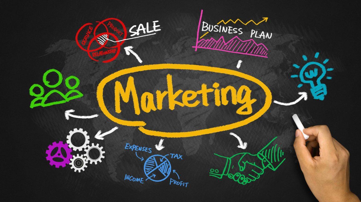 ماهو مفهوم التسويق