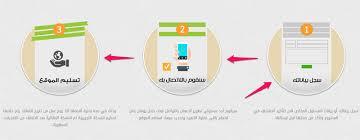 خطوات إنشاء موقع ويب الكتروني