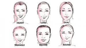 أنواع الوجه