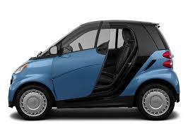 أفضل السيارات اليابانية أقتصادياً