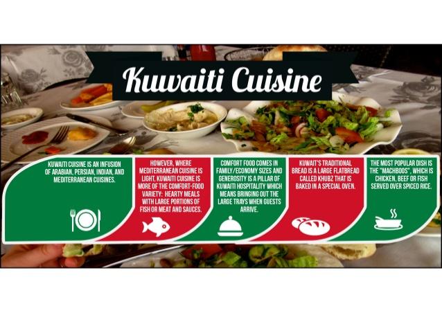 المطبخ الكويتي دبي